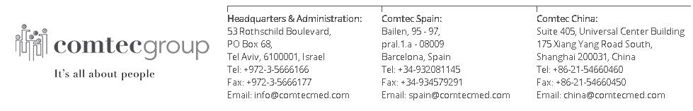 The 1st WHII Tel Aviv 2019