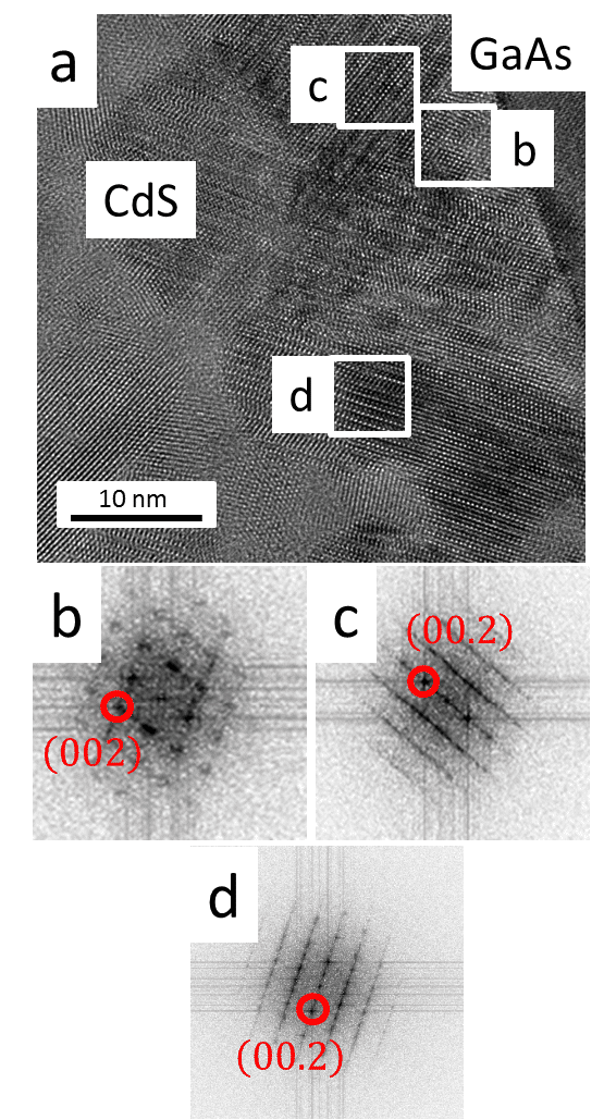Figure 1. (a) HR-TEM image of CdS film deposited on GaAs(100); (b-d) FFT patterns generated from regions highlighted in white in (a). (b) FFT pattern corresponding to cubic CdS. (c,d) FFT patterns corresponding to hexagonal CdS.